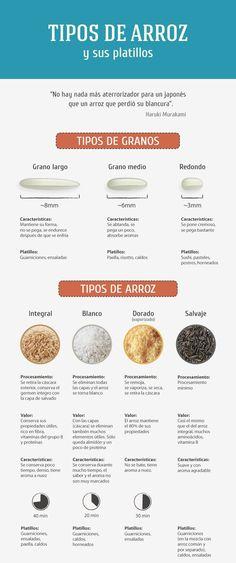 Tipos de arroz