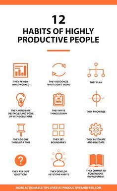 12 Habits of Highly Productive People It takes more than tools or systems to become a productive person. Instead of focusing on external solutions, start from the inside out and develop these 12 habits of highly productive people. Habits Of Successful People, Successful Women, Self Care Activities, Leadership Activities, Educational Leadership, Educational Psychology, Educational Websites, School Study Tips, Time Management Tips