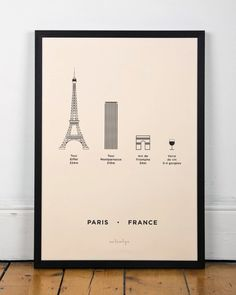 Dublin, Paris, New York, London, Berlin, Hong Kong.  A Screen Print of Paris by Me&Him&You, Remodelista