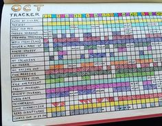 tracker // habits and tasks