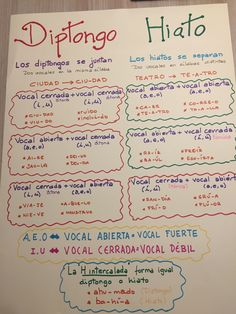 Diptongo e hiato Spanish Grammar, Spanish Vocabulary, Spanish Words, Spanish Language Learning, Spanish Teacher, Spanish Classroom, Spanish Lessons, Teaching Spanish, Teaching Resources