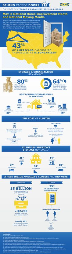 THe State of Storage & Organization in U.S,Homes by IKEA Share Space #Infographic #Storage #Organization #Lifestyle