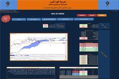 البورصة المصرية تقرير التحليل الفنى من شركة عربية اون لاين ليوم الاحد 30-4-2017