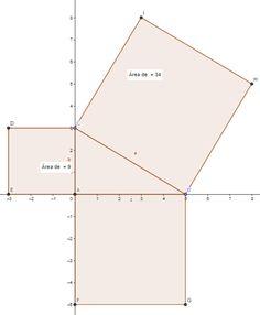 Teorema de thales online dating