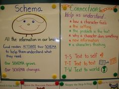 schema & making connections anchor charts