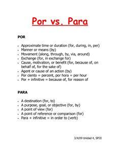 Useful Spanish Phrases, Spanish Help, Spanish Notes, Learning Spanish For Kids, Spanish Lessons For Kids, Learn To Speak Spanish, Learn Spanish Online, Spanish Basics, Study Spanish