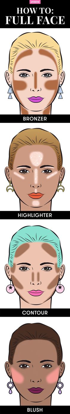 How to Contour Your Makeup - Where to Highlight and Bronze Your Face