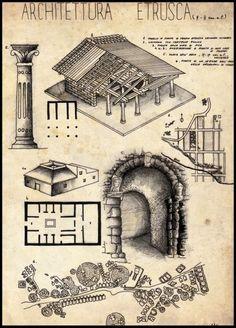 """Etruscan Architecture """
