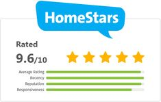 Satisfied with our work? Don't forget to rate us on HomeStars! http://lnk.al/6mBY #InterlockingServices #DeltaClassicHomes #HomeRenovations #PremiumHomeServices #PremiumServices