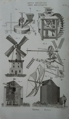 1852 antique windmill engraving Mechanics Mill French Print details gears   eBay