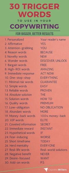 30 Crazy-Persuasive Words That'll Immediately Motivate Your Prospects to Take Action [Infographic]