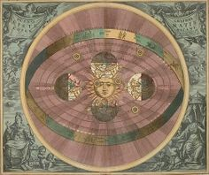 Ptolemaic orbits and star charts.