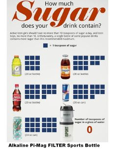 How much sugar contains your drink?