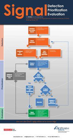 Stakeholders Identification Impact Analysis Buscar Con