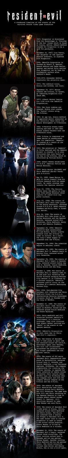 #Gamer #Infographic All things #ResidentEvil up to Resident Evil 6, in this story telling timeline infographic! http://www.levelgamingground.com/resident-evil-timeline.html
