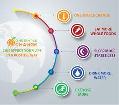 Around the world health matters! http://t-b8.towergarden.ca/