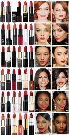 Best Red Lipstick for All skin Tones.