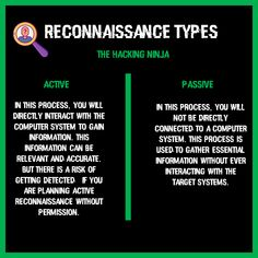 there are two types of reconnaissance, active and passive. Computer Engineering, Computer Science, Web Security, Linux, Programming, Coding, Hacks, Gratitude, Cute Ideas