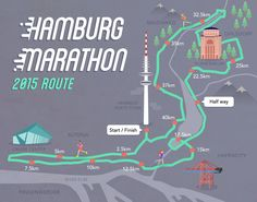 We hear from a local running club about what it's like to participate in the Hamburg Marathon and why fitness fans need to take a trip to our wonderful city!