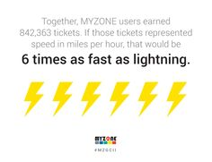 MYZONE Global Challenge Total Tickets Earned