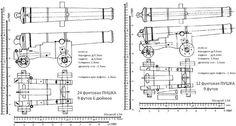 чертежи пушек корабля Виктори: 9 тыс изображений найдено в Яндекс.Картинках
