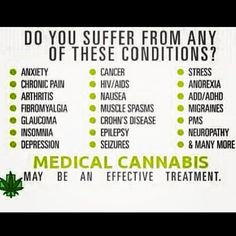 I literally have 8 of these conditions and pills make them worse. MEDICAL CANNABIS ALL THE WAY! :)