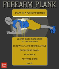 Other ways you can do it: | One Exercise To Know This Week: Planks