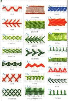 Basic embroidery stitches for beginners – ArtofitEmbroidery stitches 2 from a vintage catalog Hand Embroidery Videos, Embroidery Stitches Tutorial, Embroidery Sampler, Creative Embroidery, Simple Embroidery, Sewing Stitches, Hand Embroidery Stitches, Machine Embroidery Patterns, Embroidery Techniques
