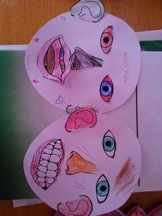 Human body, parts of face- ľudské telo, časti tváre Body Parts, Human Body, Diy And Crafts, Preschool, Activities, Education, Face, Parts Of The Body, Kid Garden