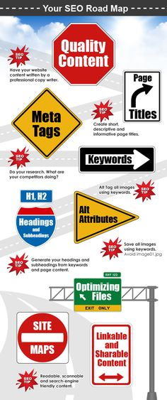 "An SEO infographic - I like that the first ""stop"" is Quality Content written by a professional copywriter!"