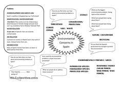 Trinity GESE Grade 8 Revision Summaries