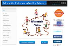 educacion-fisica Kids Workout, Exercise For Kids, Physical Education, Physics, Map, Physical Activities, Deporte, Games, Physical Education Lessons