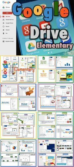 This bundle includes the following lessons/activities... 1.Google Drive for Elementary Students 2.DOCS 3.SHEETS 4.SLIDES 5. DRAWINGS 6.Files, Folders and Sharing Lesson