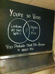 A Venn Diagram in a Men's Bathroom. - Music & Culture for People Who Love Charts Dublin Pubs, Man Bathroom, Bathroom Ideas, Science Geek, Data Science, English Fun, Music Humor, Words Worth, E Cards