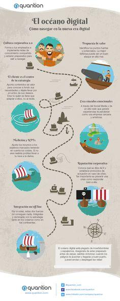 Hola: Una infografía sobre el Océano Digital: Cómo navegar en la nueva era digital. Vía Un saludo