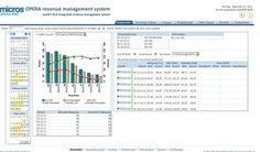 OPERA Revenue Management System---Popular Program for RM
