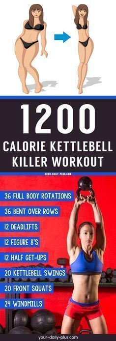 1200 Calorie Kettlebell Workout