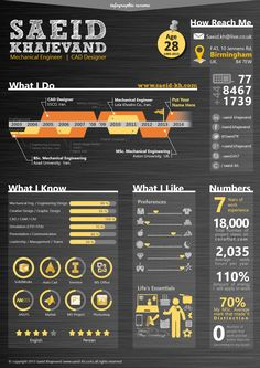 The infographic resume of Saeid Khajevand, MSc graduated mechanical engineer and CAD designer in London, UK.