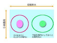 保存版!プラバンをハイクオリティ作品に仕上げるポイント♡ - Locari(ロカリ)