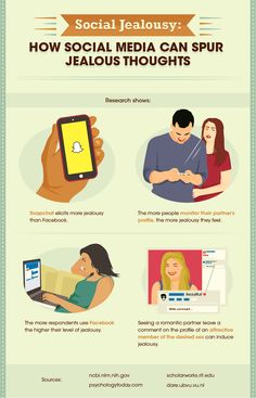 How social media can spur jealous thoughts