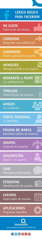 Léxico básico para FaceBook. #infografia
