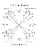 unit-circle-chart-blank-unit-circle-chart-printable-fill