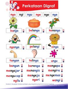 petua asas membaca Free Kindergarten Worksheets, 1st Grade Worksheets, Reading Worksheets, Preschool Printables, Kindergarten Test, Kindergarten Reading Activities, Activities For 2 Year Olds, Malay Language, Preschool Colors