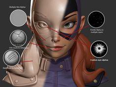 Redbeard's Sketchbook - Page 2 Zbrush Character, 3d Model Character, Character Modeling, Character Design, Character Art, Sculpting Tutorials, Eye Drawing Tutorials, Drawing Tips, Painting Tutorials