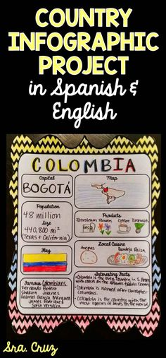 Country Project for Spanish-Speaking Countries or any country! English and Spanish templates can be completed digitally in PPT or printed and handwritten. https://www.teacherspayteachers.com/Product/Country-Project-I