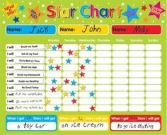 "Magnetic Reward / Star / Responsibility / Behavior Chart for up to 3 Children. Rigid board 16"" x 13"" (40 x 32cm) with hanging loop (Designed in the UK & Top seller on Amazon UK) by Indigo Worldwide, http://www.amazon.com/dp/B000MEYJR4/ref=cm_sw_r_pi_dp_8.sPpb1BEQ7K4"