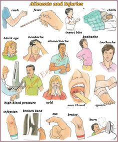Ailments and injuries