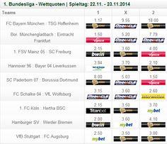 Hier kommen die besten Wettquoten zum 12. Spieltag der Bundesliga. Erfolgreich wetten mit www.wettcheck24.com