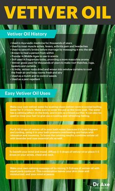 Vetiver oil history & uses infographic  http://www.draxe.com #health #holistic #natural