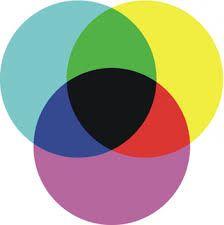 Kleurmenging is het mengen van verschillende kleuren.